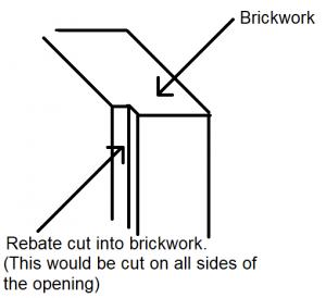 Koi pond brickwork rebate